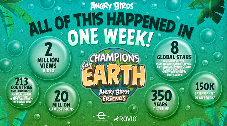 Angry Birds Earth