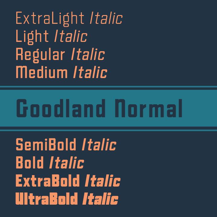 Goodland normal