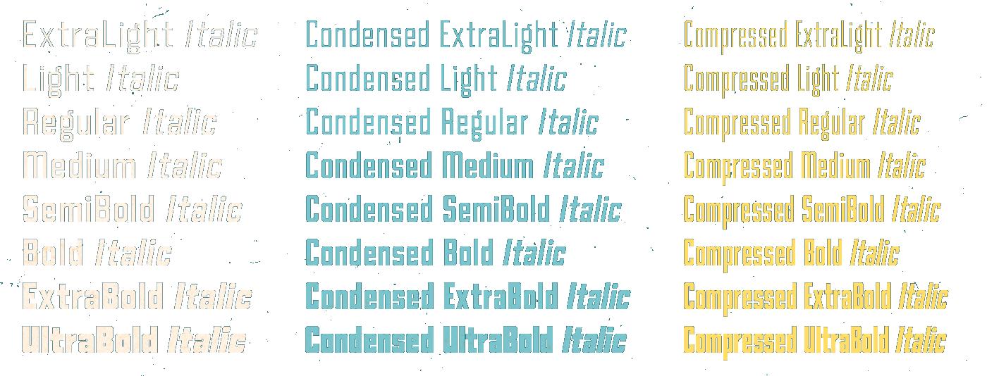 Goodland weights