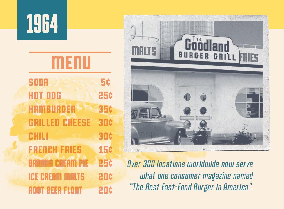 1964 burger grill