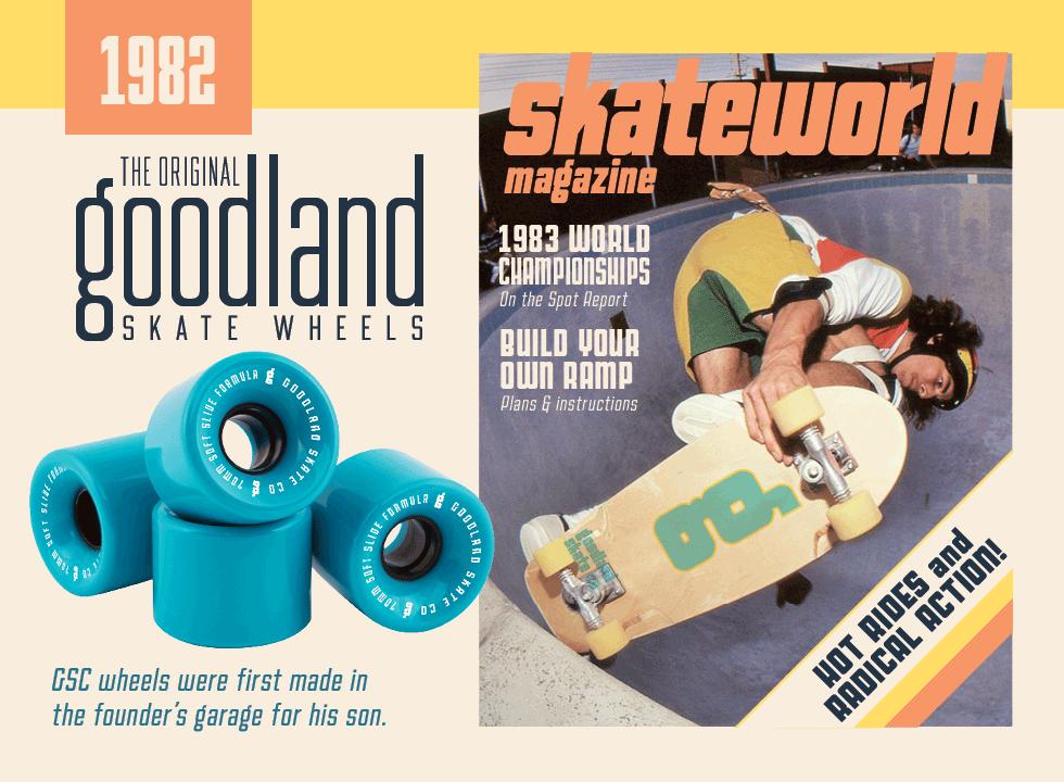 Goodland skate co